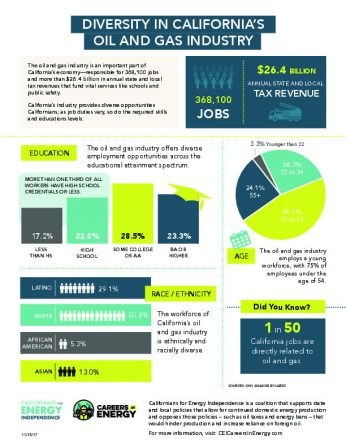 California Workforce Infographic-thumbnail