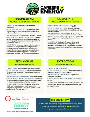 Careers in the Energy Industry - LA-thumbnail