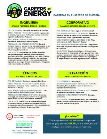 Careers in the Energy Industry - LA - spanish-thumbnail
