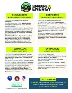Careers in the Energy Industry-thumbnail