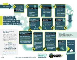 Pathway to Becoming a Greenhouse Gas Program Engineer (1) (1)-thumbnail