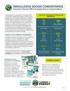 Community-Programs-Infographic---August-2020-spanish