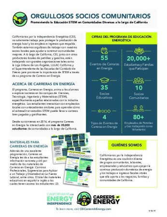 Community-Programs-Infographic-April-2019-spanish-thumbnail